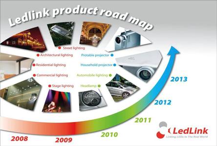 rmap2008